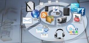 5 Komponenten für erfolgreiche Strategien im Social Media Marketing